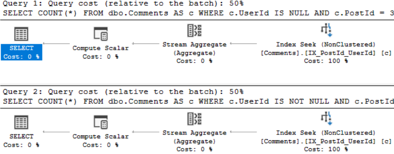 Screenshots of the two query plans