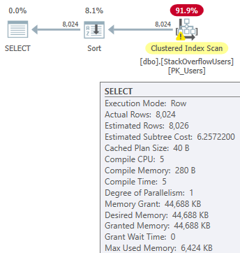 Screenshot of Plan Explorer showing plan shape and memory grant