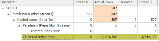 [screenshot of plan tree showing rows all on thread 1][3]